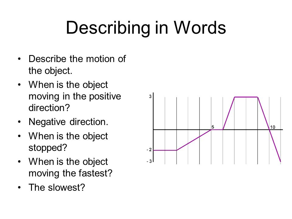 Describing in Words Describe the motion of the object.