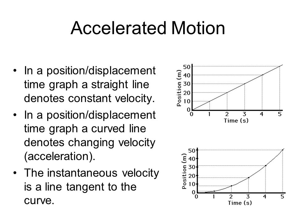 Accelerated Motion In a position/displacement time graph a straight line denotes constant velocity.
