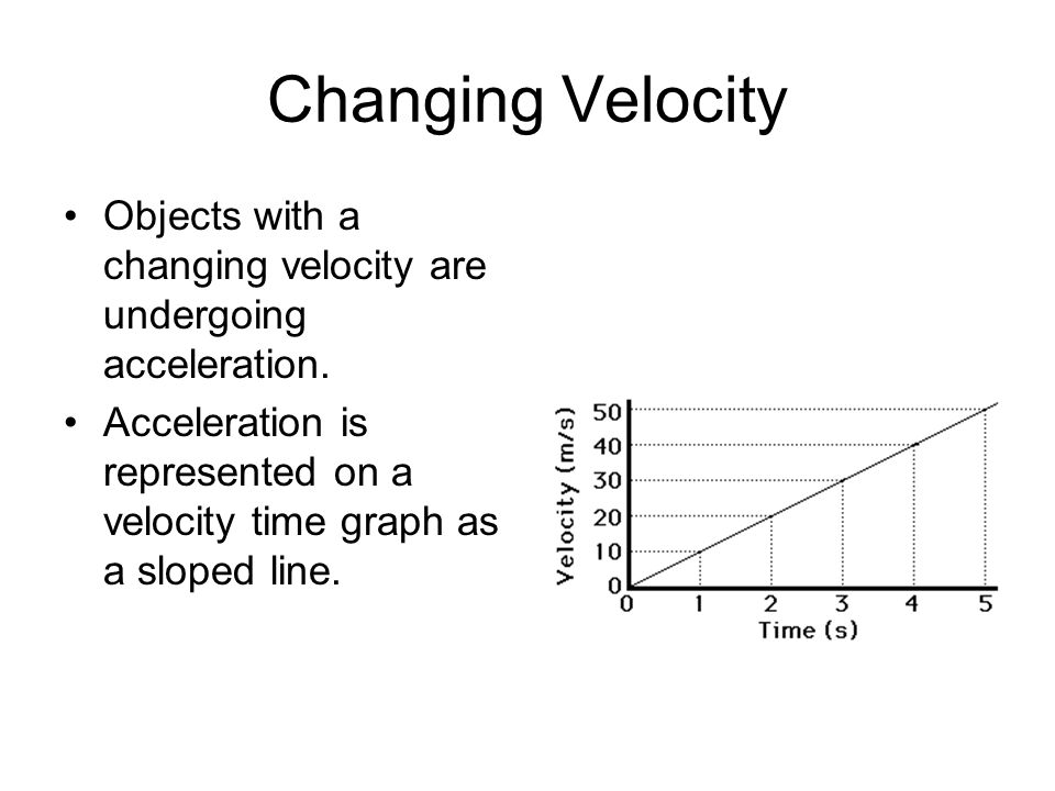 Changing Velocity Objects with a changing velocity are undergoing acceleration.