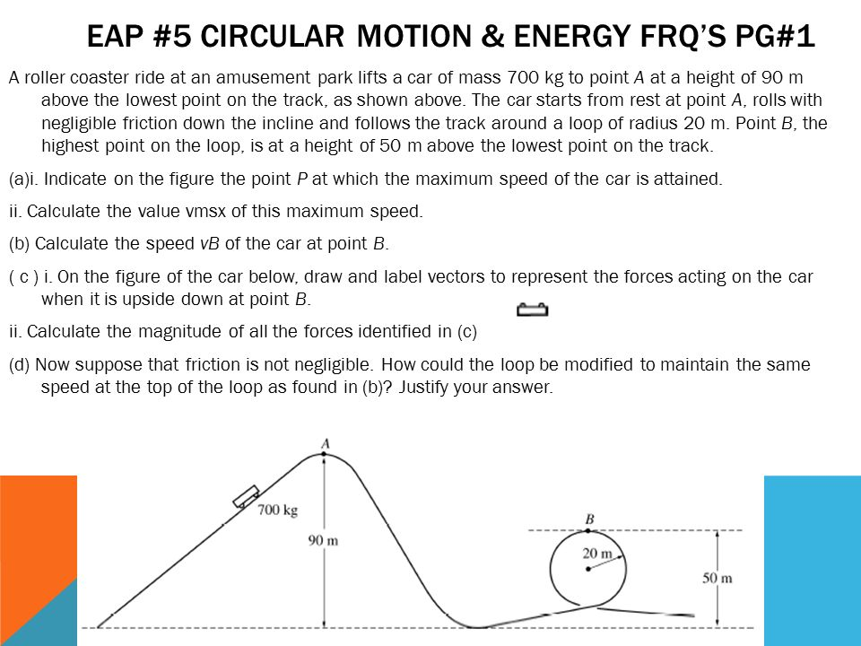 AP Physics Monday Standards Ppt Download