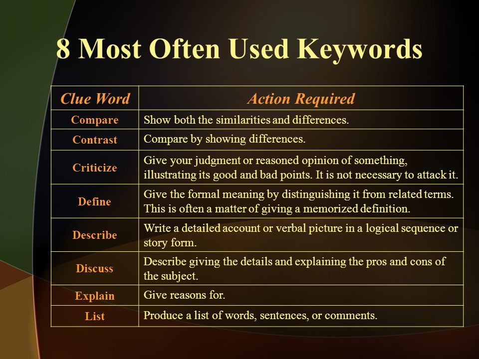 8 Most Often Used Keywords