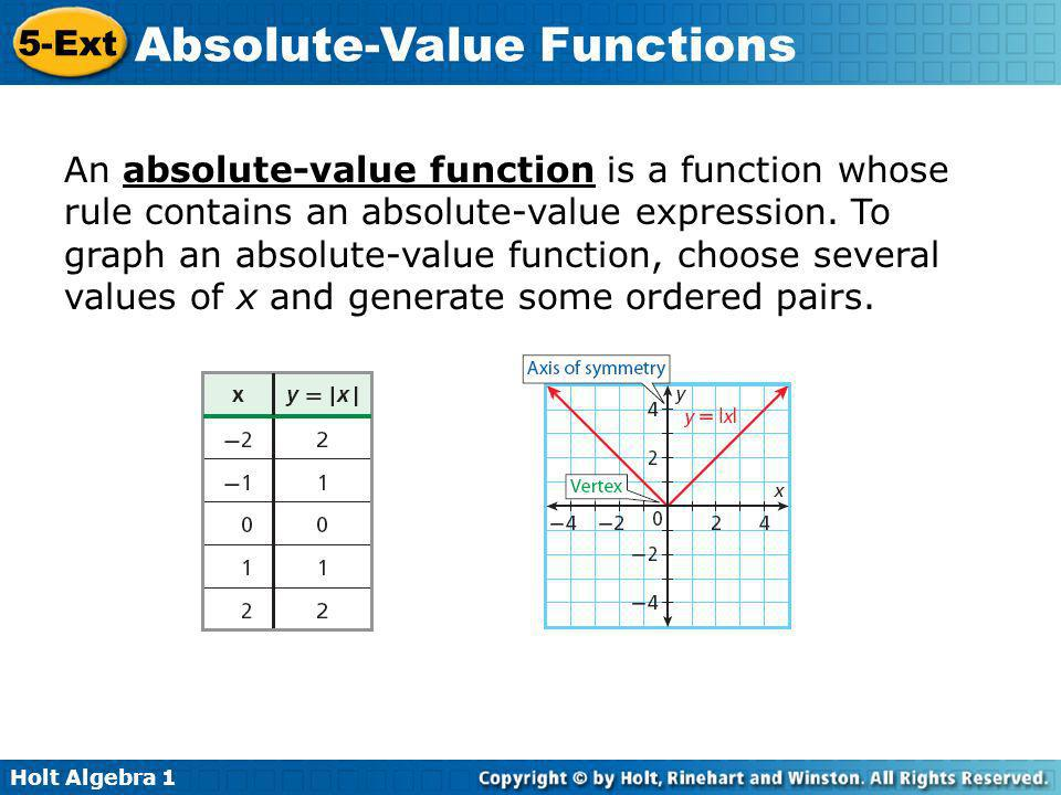 An absolute-value function is a function whose rule contains an absolute-value expression.