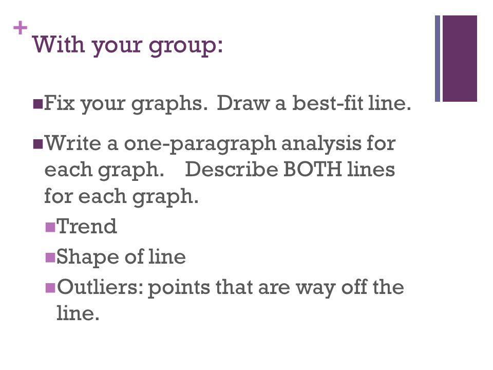 With your group: Fix your graphs. Draw a best-fit line.