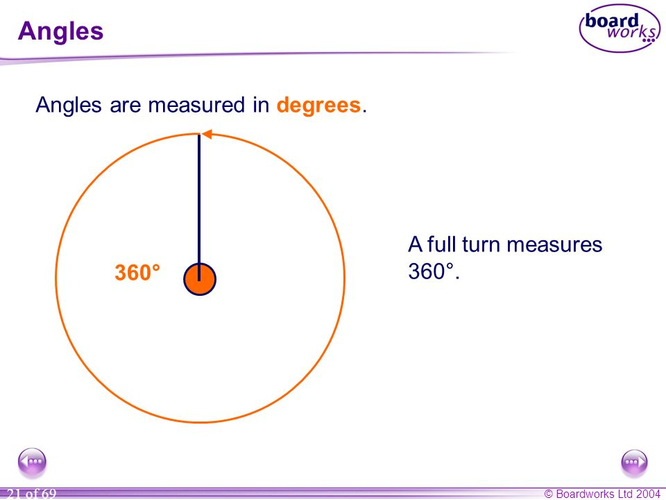 Angles Angles are measured in degrees. A full turn measures 360°. 360°