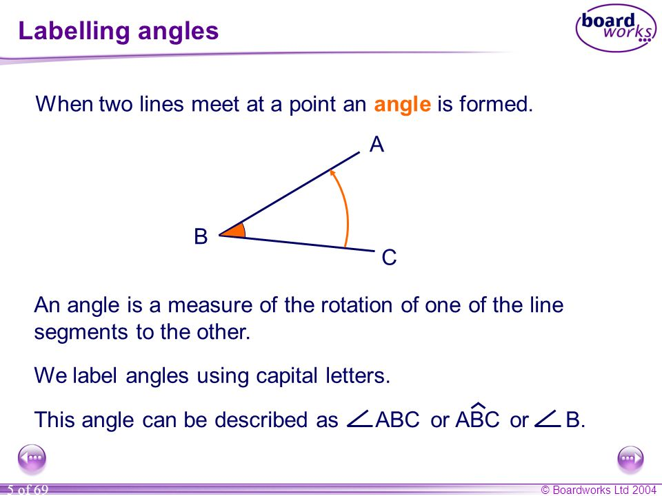 Labelling angles When two lines meet at a point an angle is formed. A