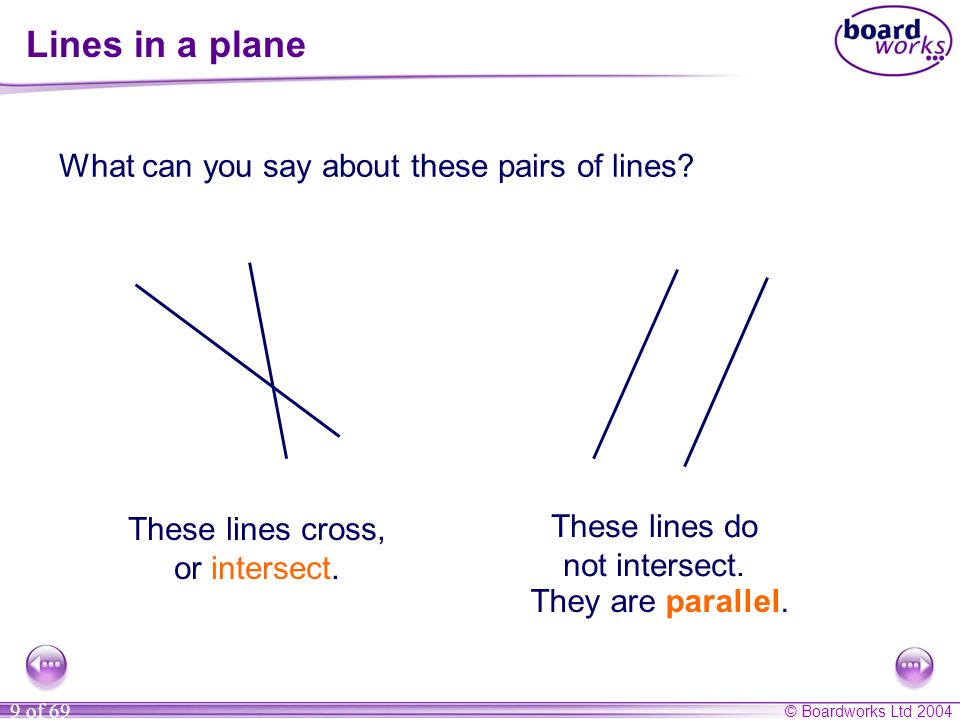 Lines in a plane What can you say about these pairs of lines