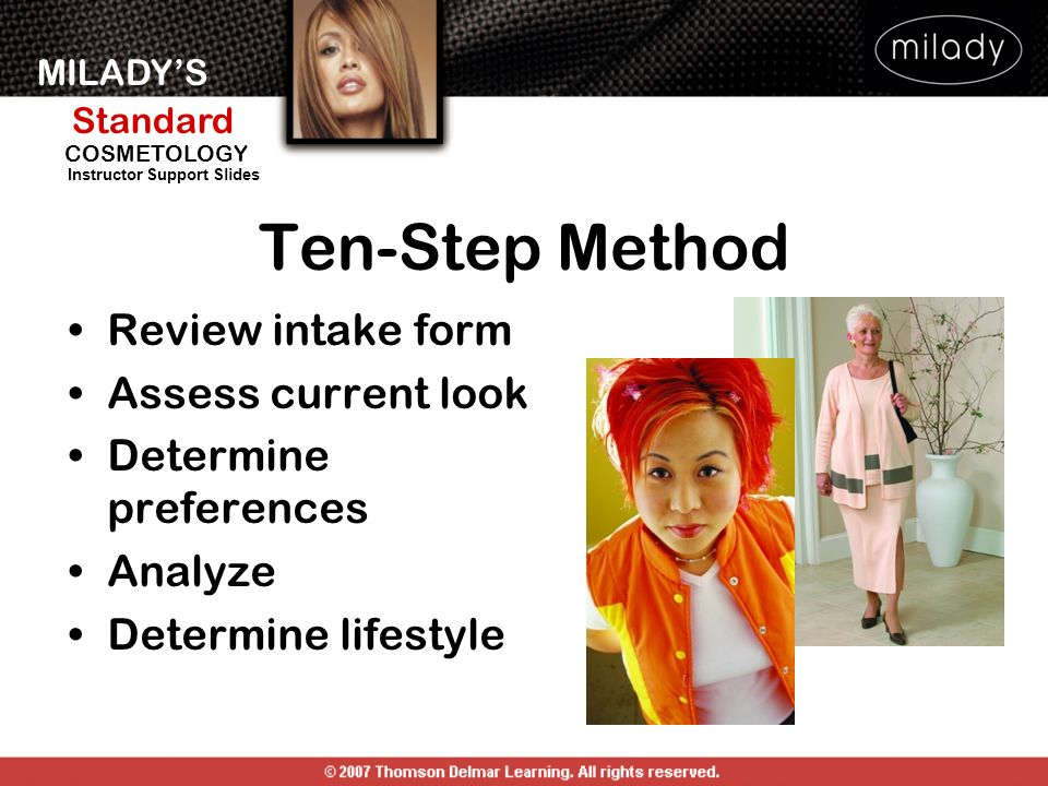 Ten-Step Method Review intake form Assess current look