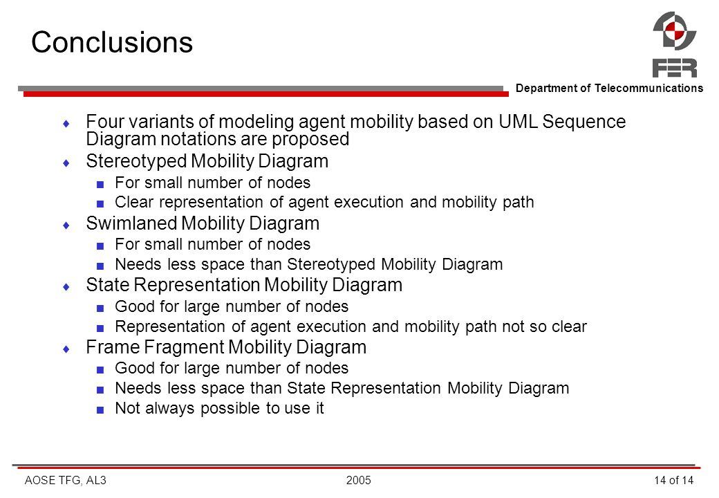 Modeling agent mobility with uml sequence diagram ppt download conclusions four variants of modeling agent mobility based on uml sequence diagram notations are proposed ccuart Gallery