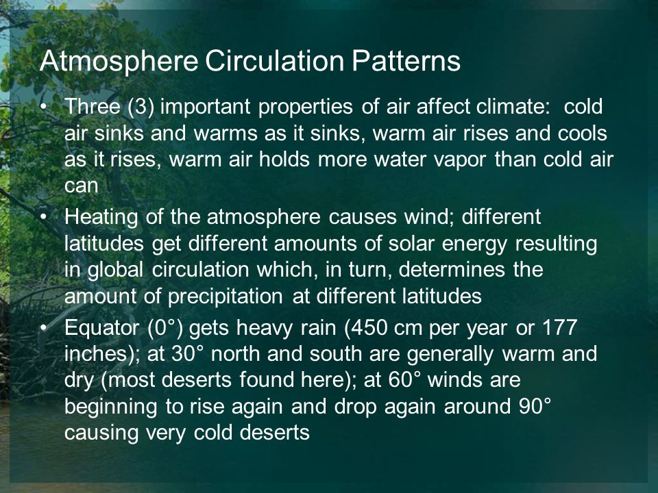 Atmosphere Circulation Patterns