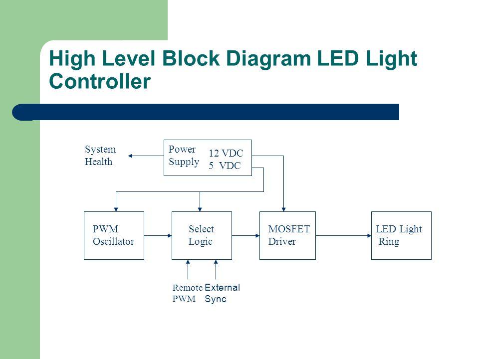 lighting tool box machine vision lighting ppt video online download rh slideplayer com