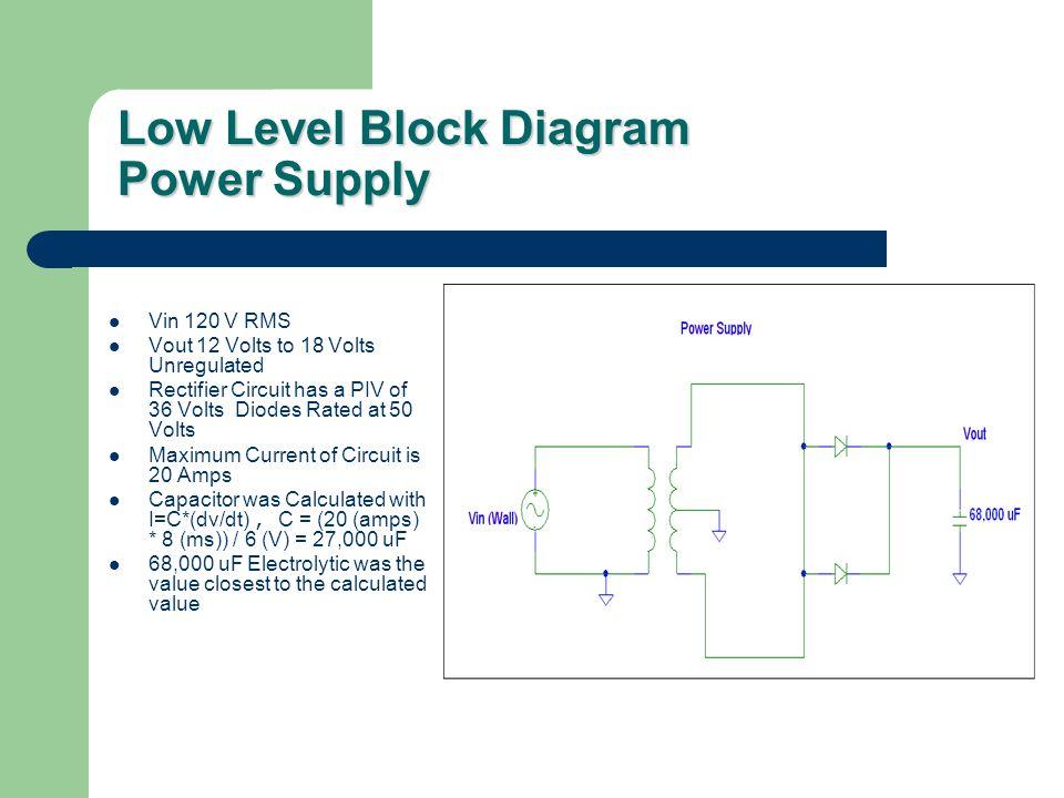 12 Volt Power Supply Block Diagram Detailed Schematic Diagrams