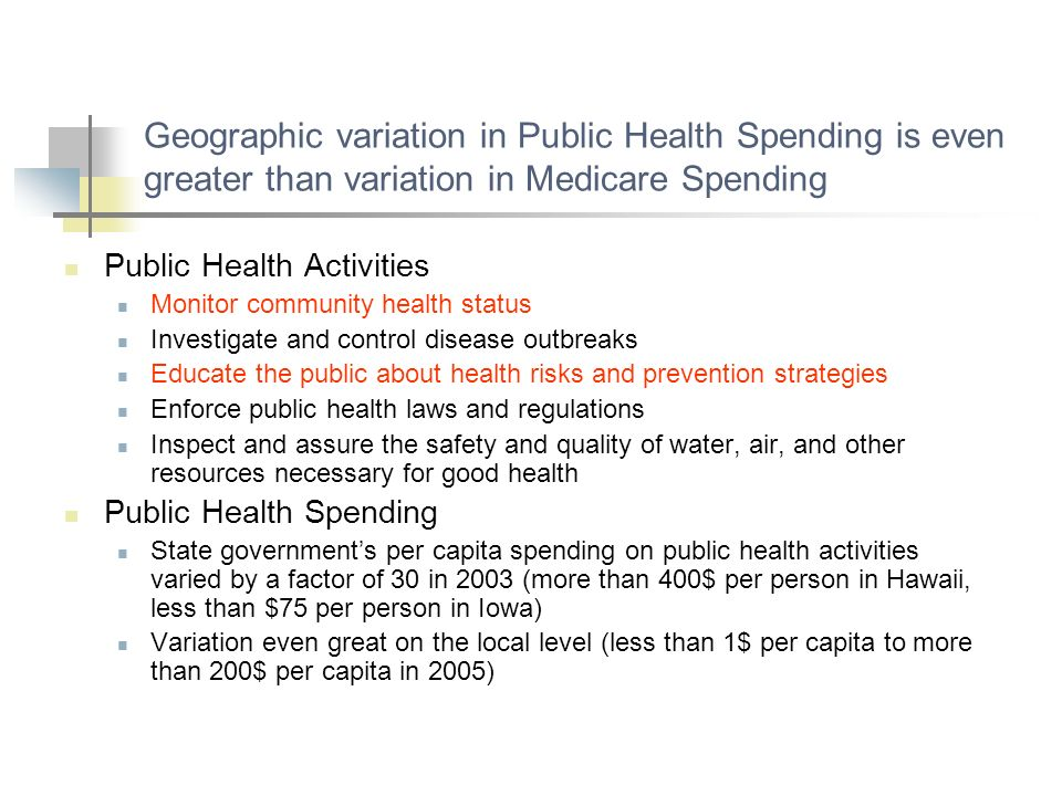 Geographic variation in Public Health Spending is even greater than variation in Medicare Spending