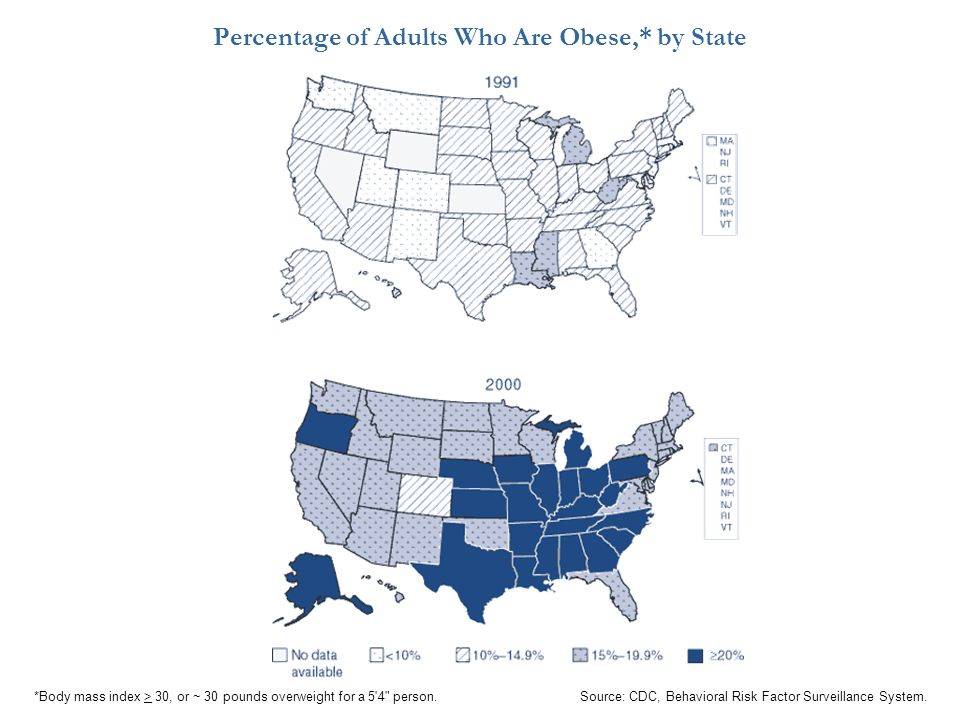 Percentage of Adults Who Are Obese,* by State