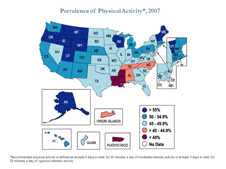 Prevalence of Physical Activity*, 2007
