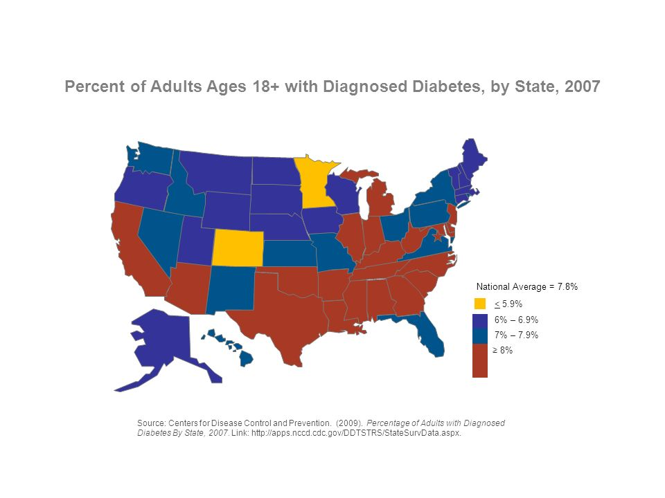 Percent of Adults Ages 18+ with Diagnosed Diabetes, by State, 2007