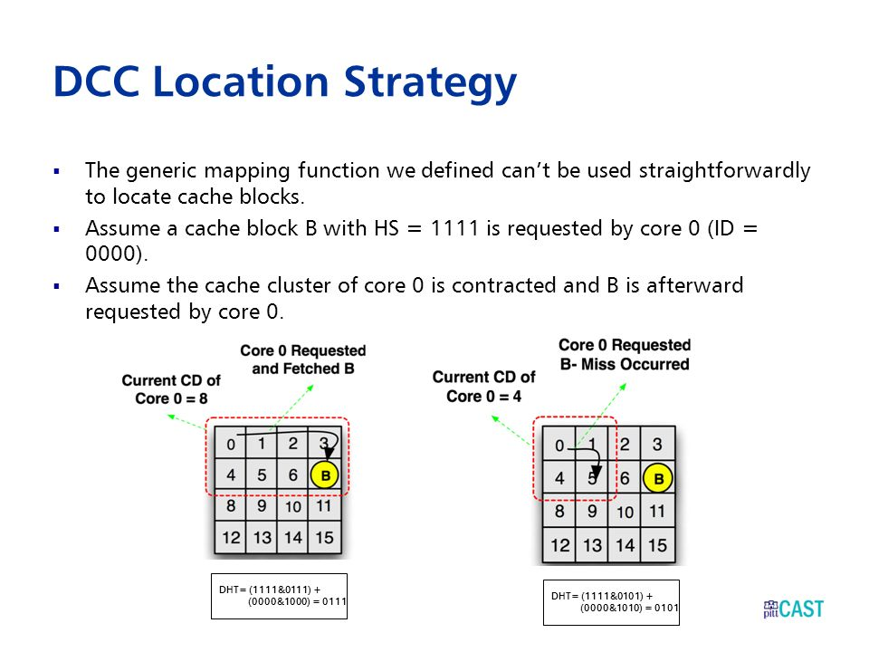 DCC Location Strategy The generic mapping function we defined can't be used straightforwardly to locate cache blocks.