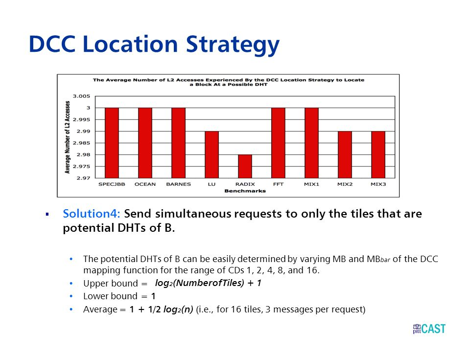 DCC Location Strategy Solution4: Send simultaneous requests to only the tiles that are potential DHTs of B.