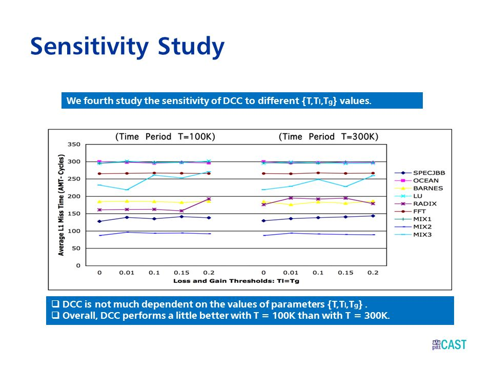 Sensitivity Study We fourth study the sensitivity of DCC to different {T,Tl,Tg} values.
