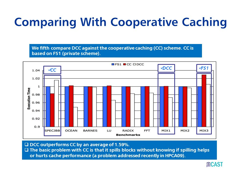 Comparing With Cooperative Caching