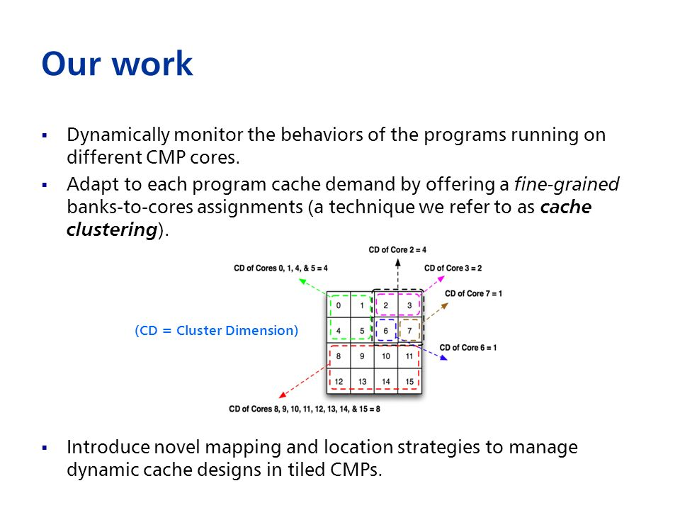 Our work Dynamically monitor the behaviors of the programs running on different CMP cores.