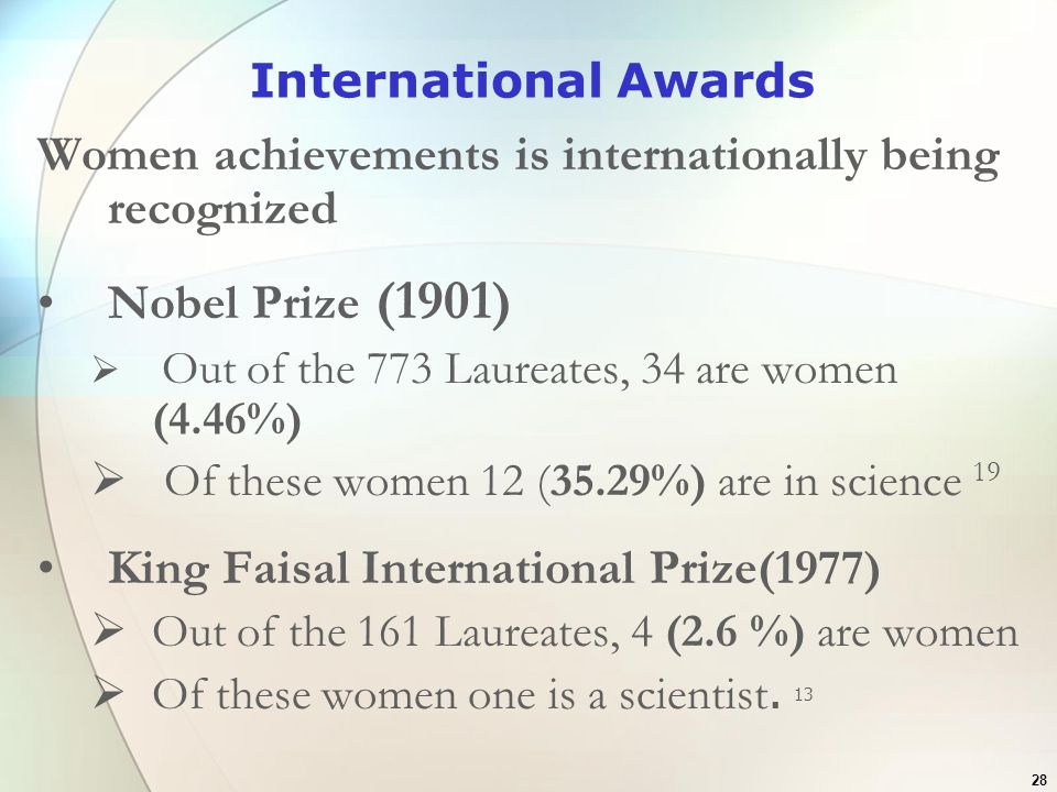 Women achievements is internationally being recognized