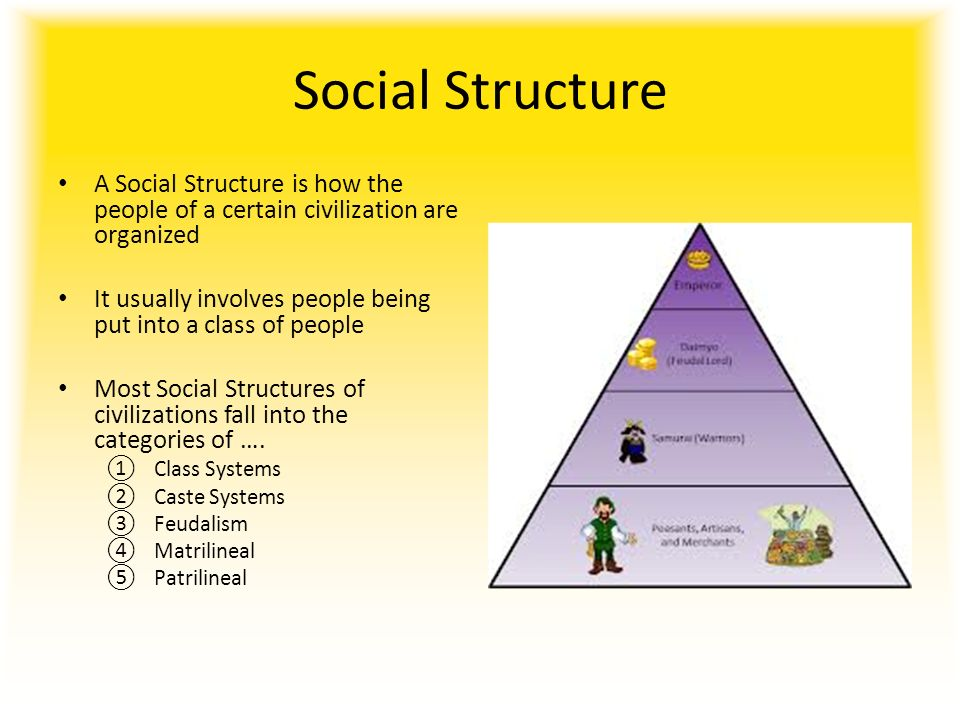 the structure of feudalism