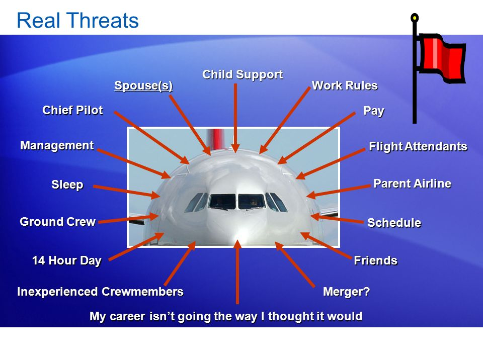 Real Threats Child Support Spouse(s) Work Rules Chief Pilot Pay