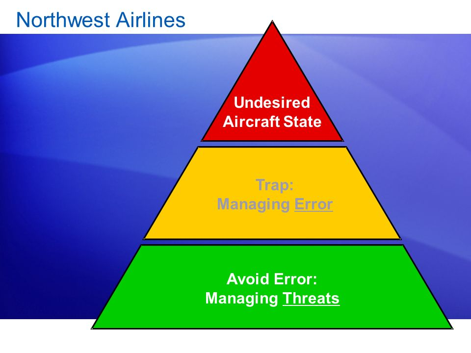 Northwest Airlines Undesired Aircraft State Trap: Managing Error