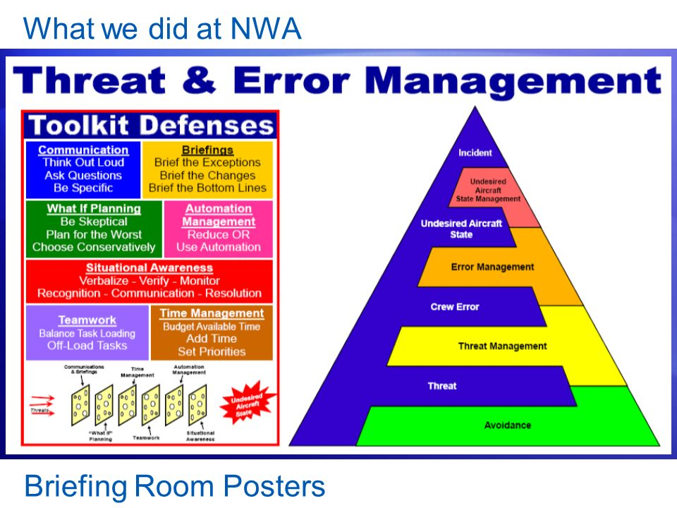 What we did at NWA Briefing Room Posters