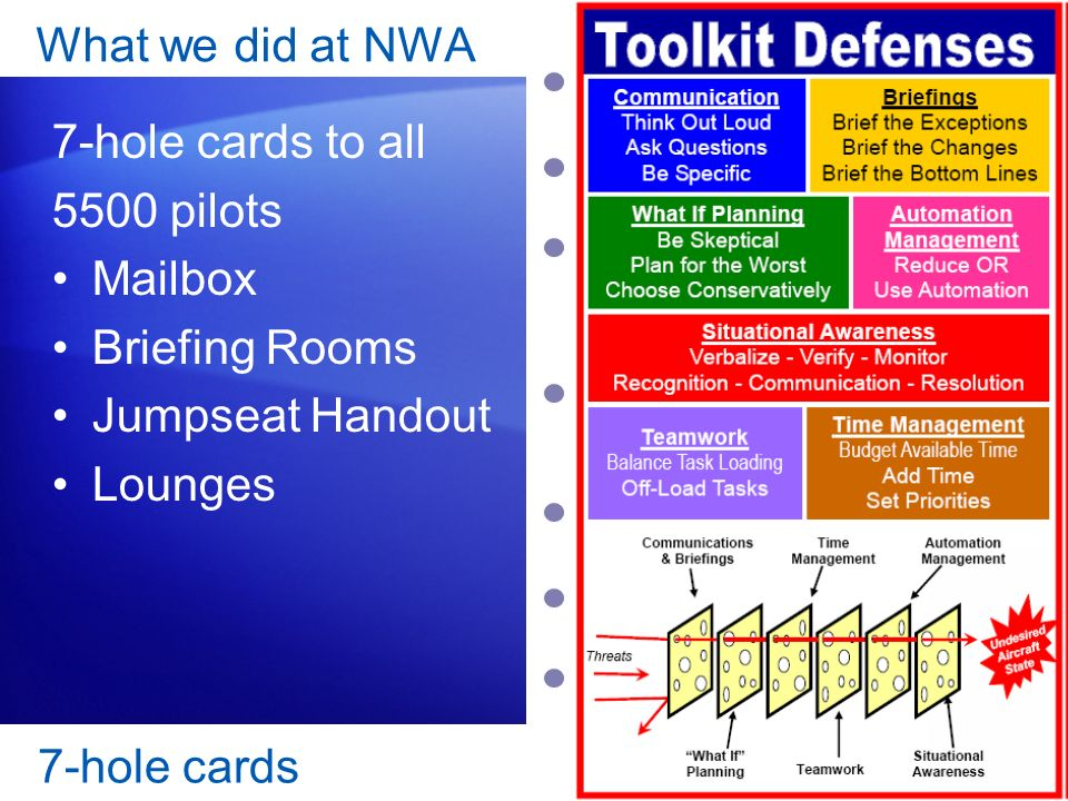 What we did at NWA 7-hole cards to all pilots. Mailbox. Briefing Rooms. Jumpseat Handout.