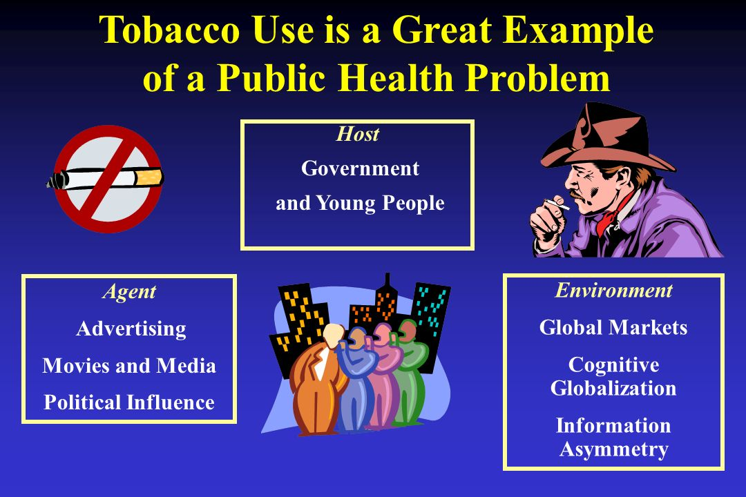 Tobacco Use is a Great Example of a Public Health Problem
