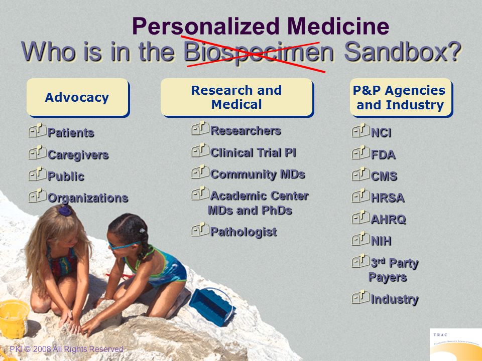 Who is in the Biospecimen Sandbox