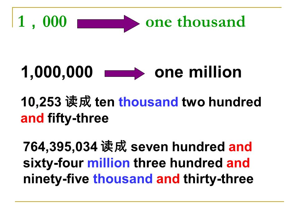 1,000 one thousand 1,000,000 one million