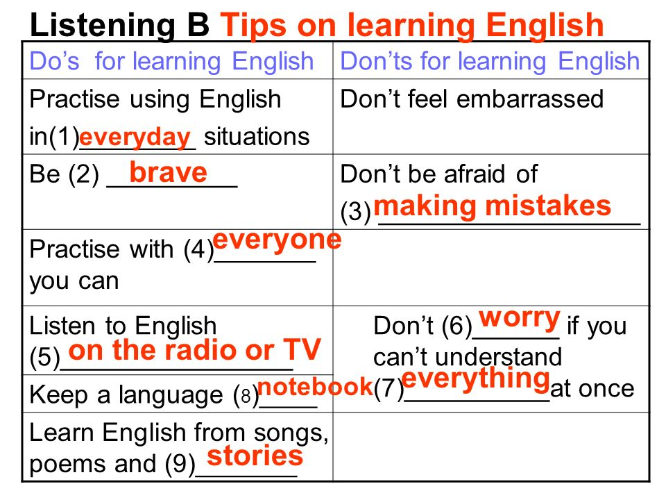 Listening B Tips on learning English