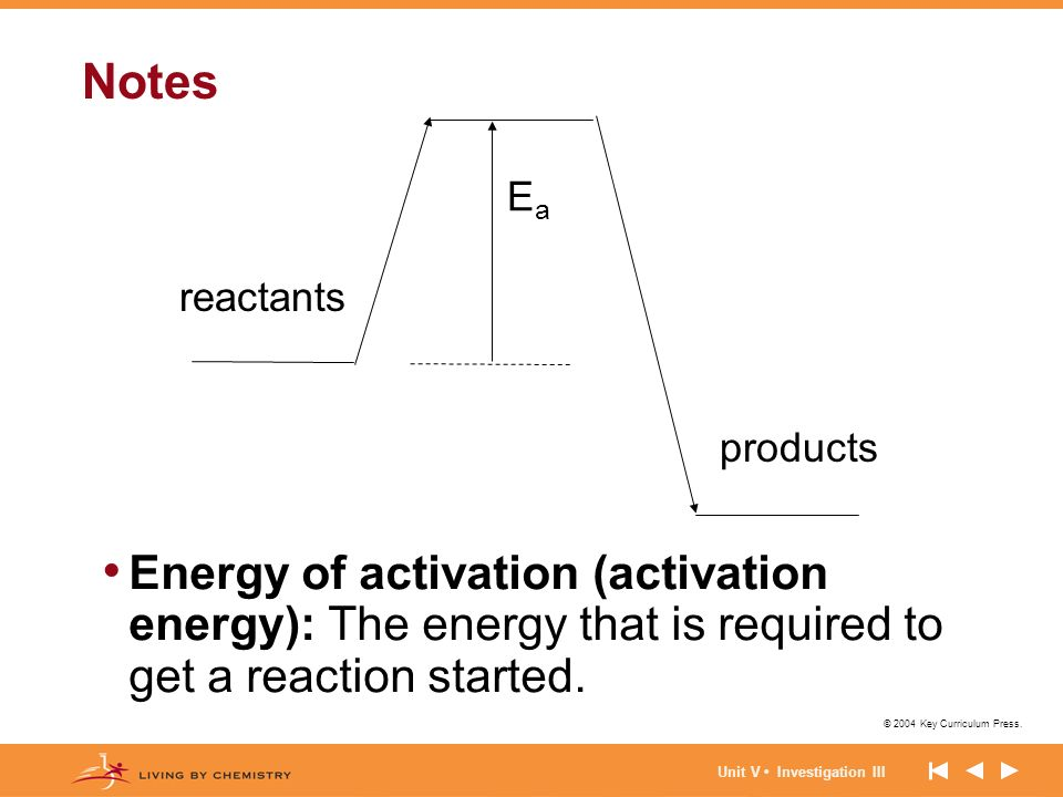 what does a catalyst do in a chemical reaction activation