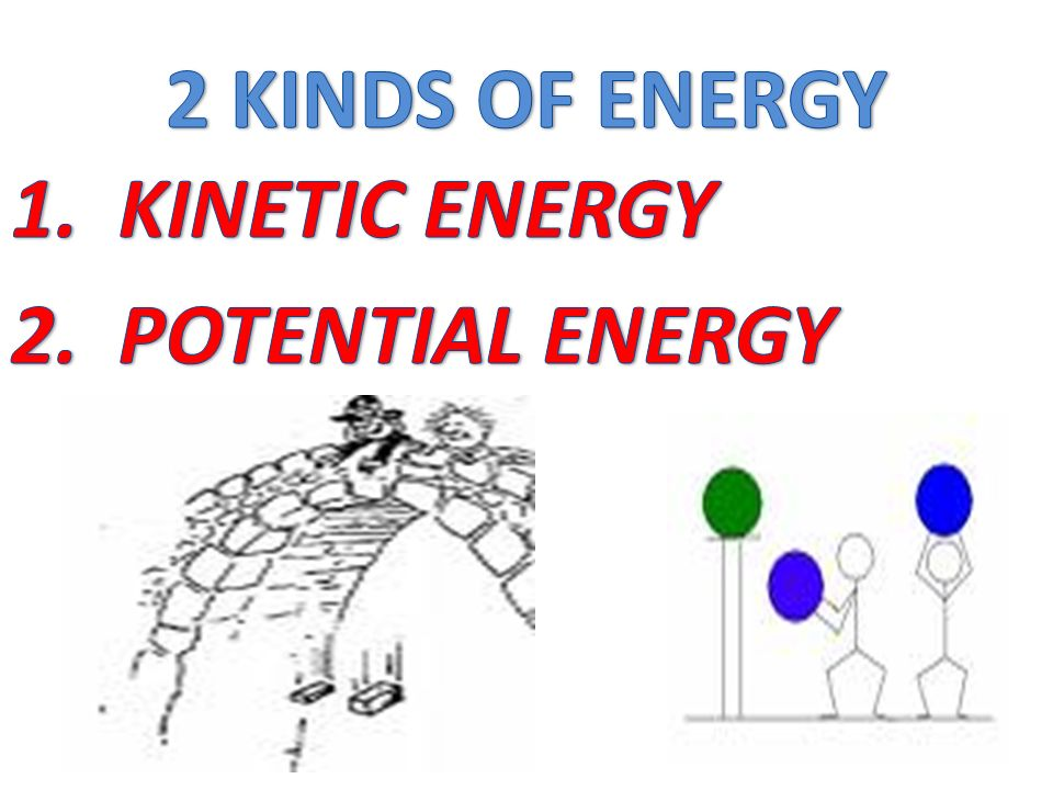 6 2 KINDS OF ENERGY KINETIC ENERGY POTENTIAL ENERGY