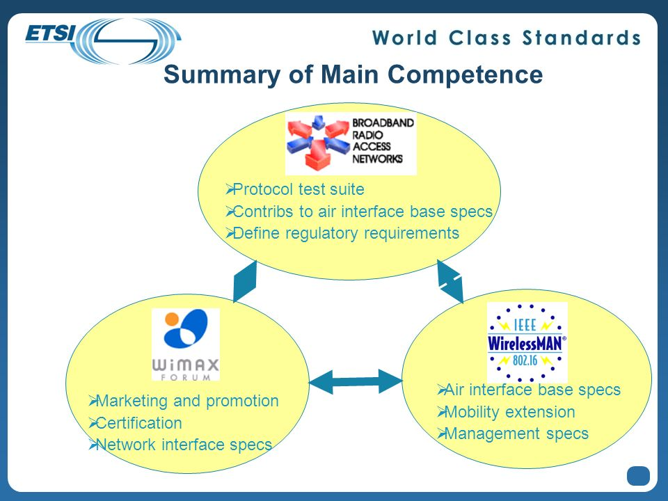 Summary of Main Competence