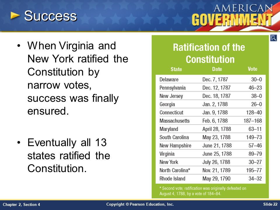 Success When Virginia and New York ratified the Constitution by narrow votes, success was finally ensured.