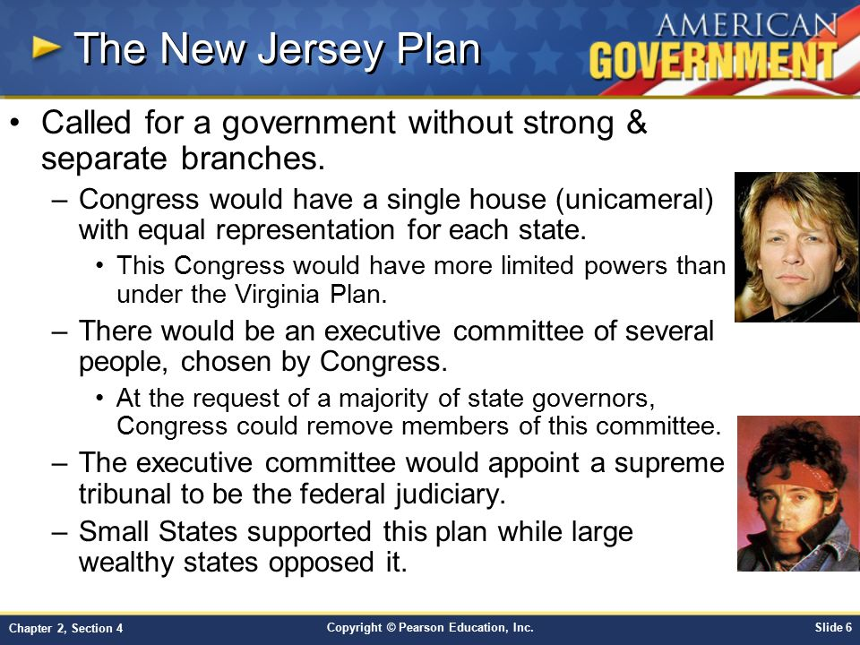 The New Jersey Plan Called for a government without strong & separate branches.