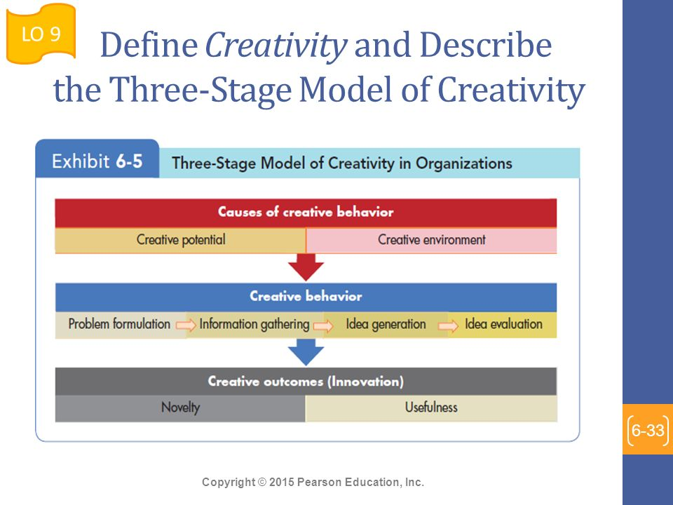 Define Creativity And Describe The Three Stage Model Of
