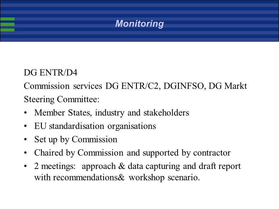 Monitoring DG ENTR/D4. Commission services DG ENTR/C2, DGINFSO, DG Markt. Steering Committee: Member States, industry and stakeholders.