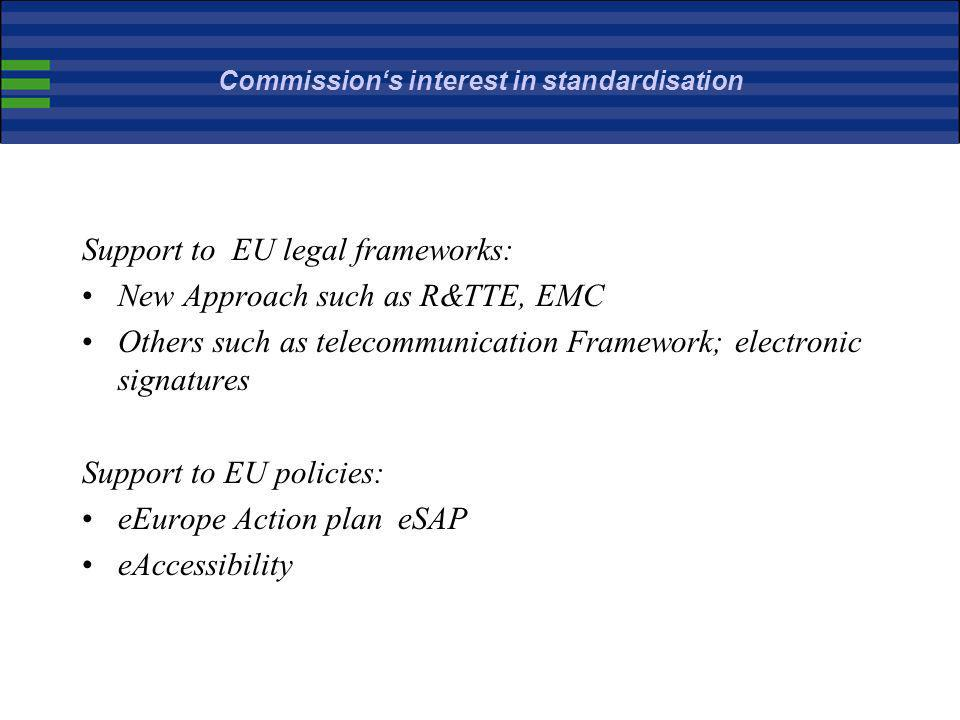 Commission's interest in standardisation