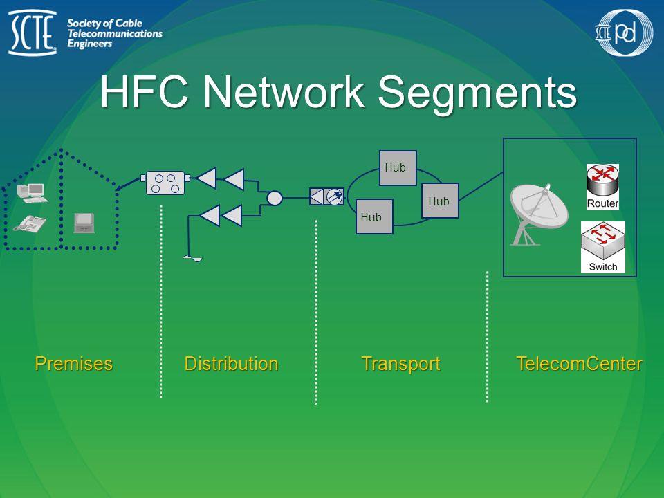 scte certification tutorial ppt video online download rh slideplayer com Comcast HFC Network Hybrid Fiber Coaxial Cable