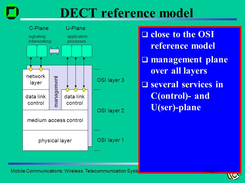 Wireless telecommunication osi model wire center mobile communications wireless telecommunication systems ppt download rh slideplayer com 7 layer osi model diagram easy ccuart Image collections