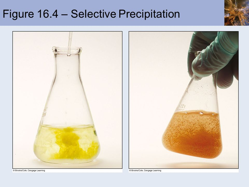 Figure 16.4 – Selective Precipitation