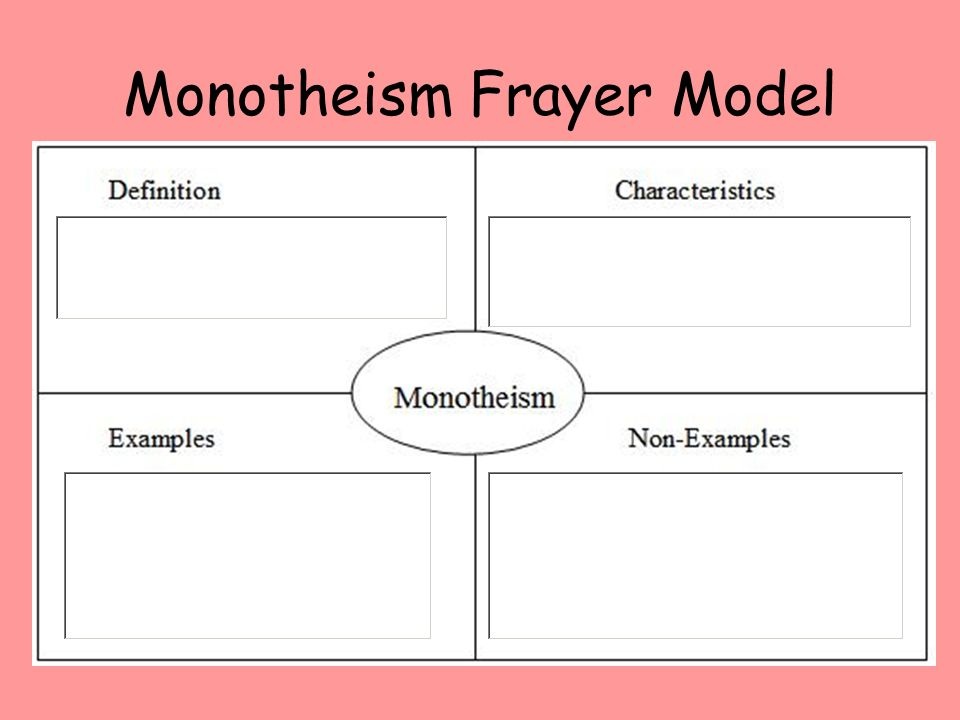 Monotheism Frayer Model