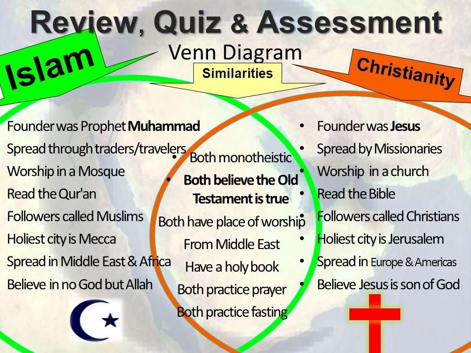 Vs Islam Venn Diagram Christianity And Judaism Venn Diagram Judaism