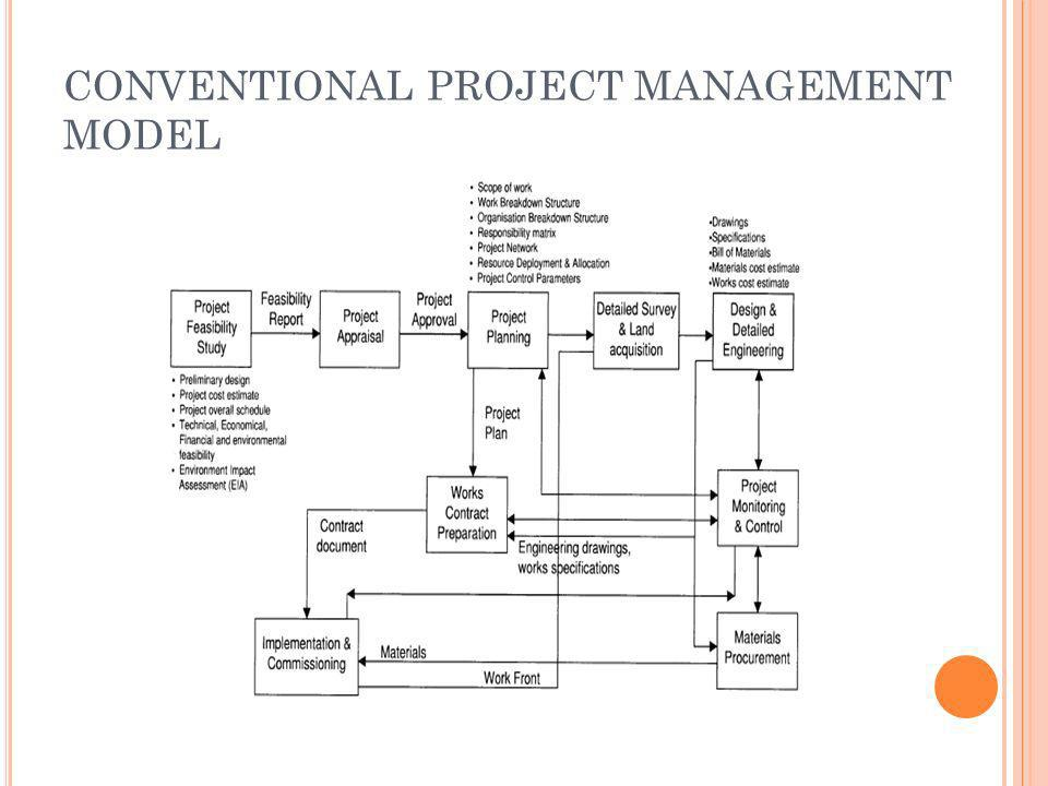 CONVENTIONAL PROJECT MANAGEMENT MODEL