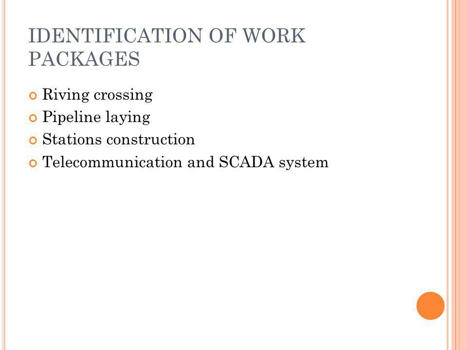 IDENTIFICATION OF WORK PACKAGES