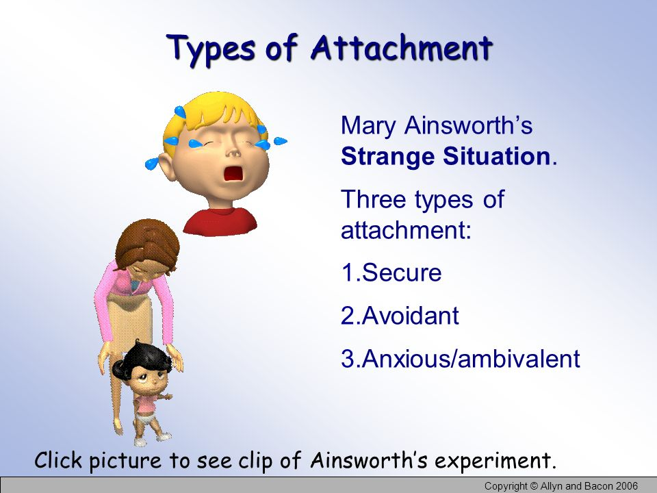 Types of Attachment Mary Ainsworth's Strange Situation.